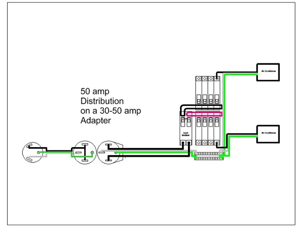 50 rv outlet wiring diagram