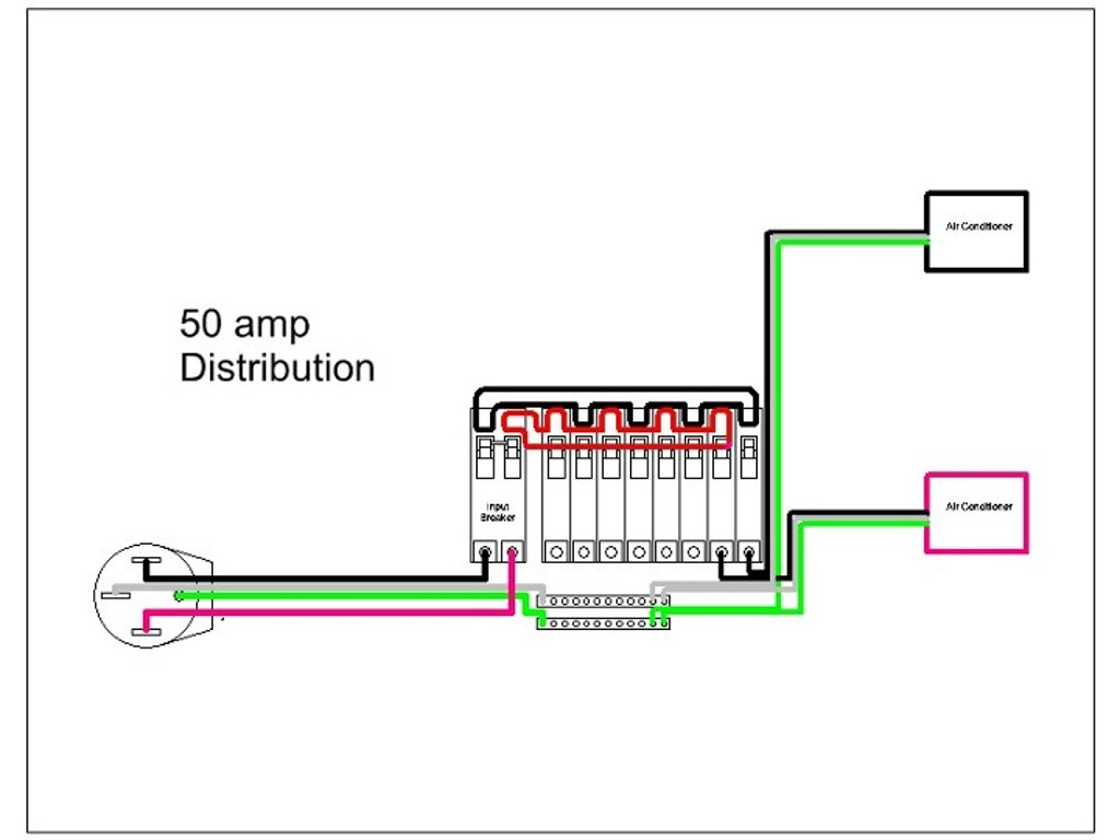 50ampRVDistribution2 ftls electrical distribution wiring diagram for 50 amp rv service at n-0.co