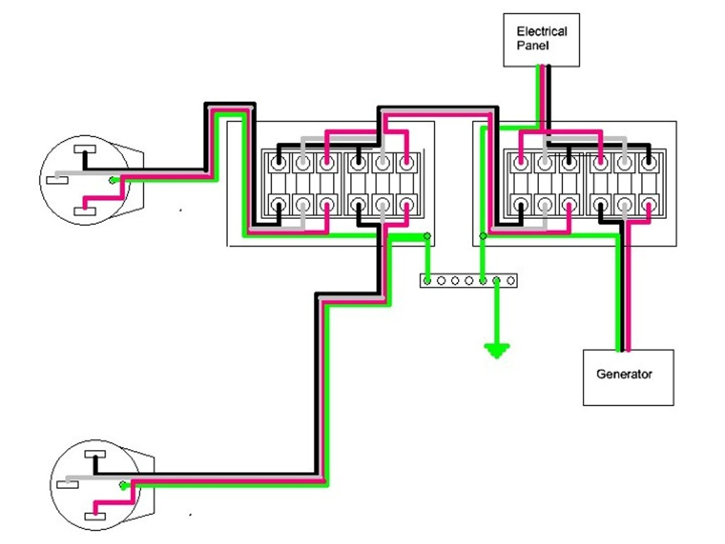 Wiring Diagram Of Ats Panel For Generator Opinions About Wall Plug 240 Rvtech Technical Second Power Inlet Home Onan Circuit