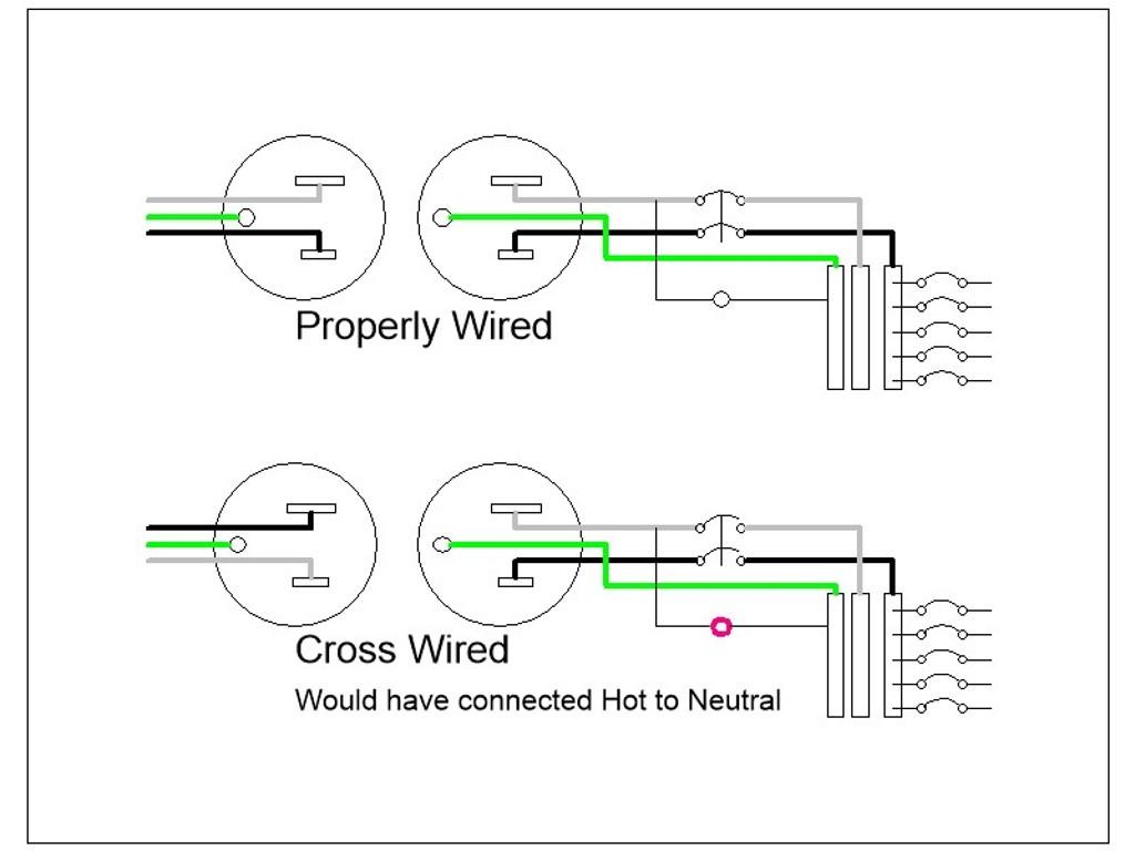 Rr Ac Wiring Line Neutral Ground Input