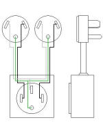 good sam club open roads forum how are these things wired this is a neat pictorial on how to measure a 50 amp receptacle a ac voltmeter as stated above it is important that you measure the 240vac between the